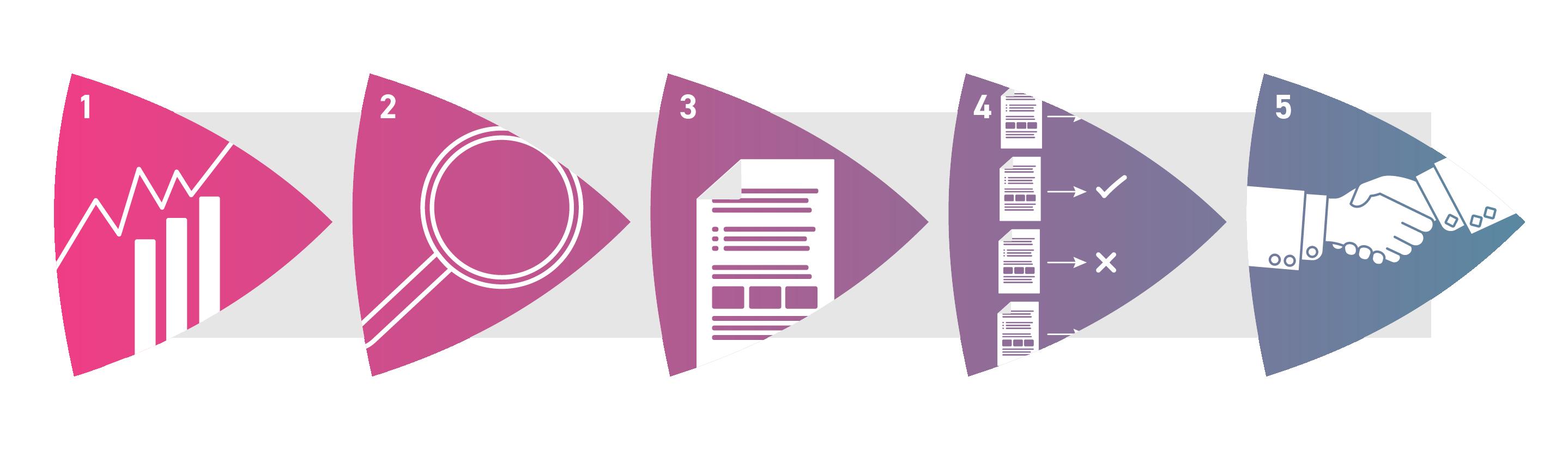 Vendor Selection Process Infograph